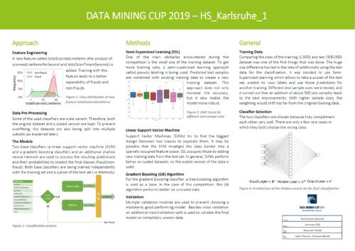 Poster mit Details zu unserer Lösung beim Data Mining Cup. Foto: Privat
