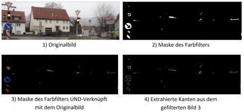 VZE - Filterung Zur Kreis Detektion